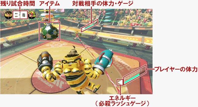 armsのゲーム画面の説明