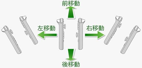 ファイターの移動方法