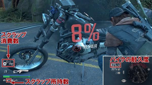 ディーコンがバイクをスクラップで修理しているシーン
