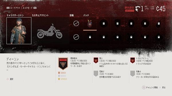 デイズゴーンのチャレンジ画面