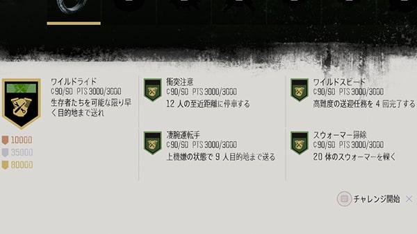 チャレンジ『ワイルドライド』のサブチャレンジ画像