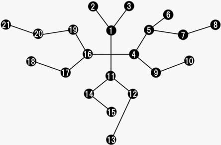 アクションアビリティのツリー図