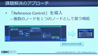 Reference Control