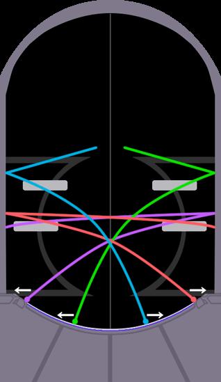 ジャスモンのボール軌跡図(左右のスライスアタックのコース)