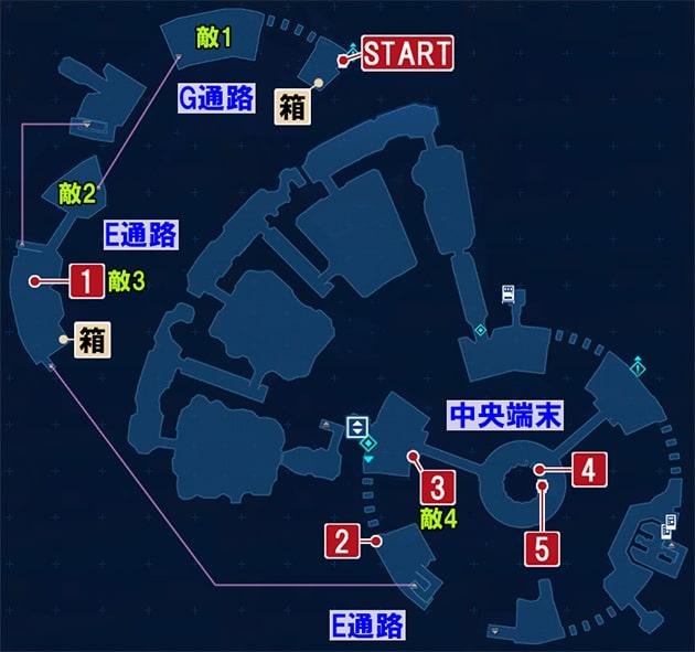 FF7リメイクのレッドXIIIの危機(TIFA)の攻略マップ