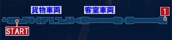 FF7リメイクの貨物車両 ~ 客室車両の攻略マップ