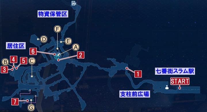 FF7リメイクの七番街スラム駅 ~ 居住区の攻略マップ