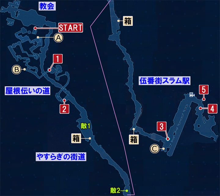 FF7リメイクの駅を目指す ~ 裏道を抜けるの攻略マップ