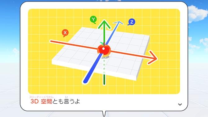 X・Y・Z方向の説明画像
