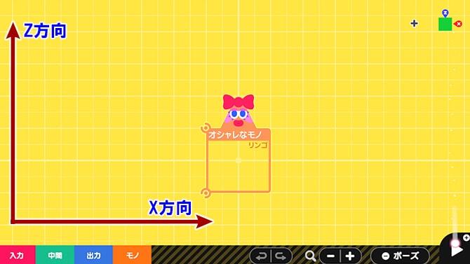 ZとX軸の画像
