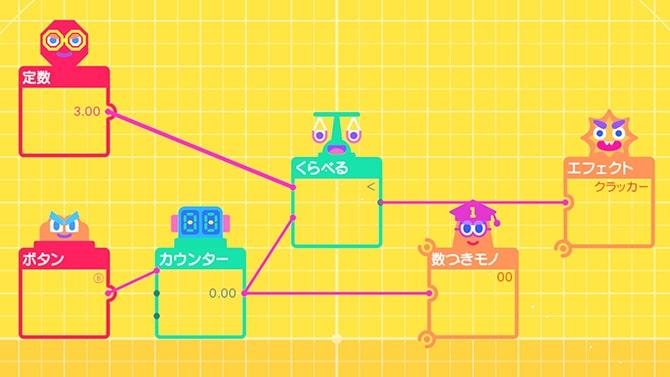 ノードン繋ぎの全体図