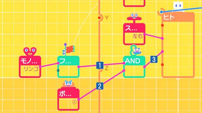 各ノードンへのワイヤーの繋ぎ方
