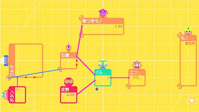 正しいワイヤーの繋ぎ方の完成図
