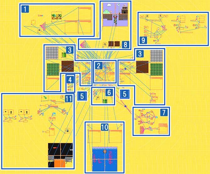 ゲームID『マリオピンボール』のプログラム画面の説明