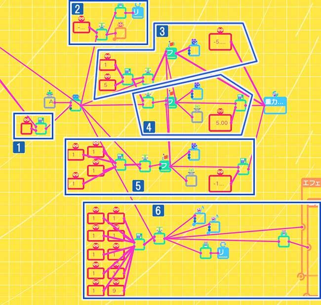 スコア計算、ステージ移行の判定のプログラム