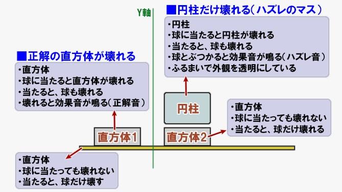 ピクロスの直方体と円柱の解説図