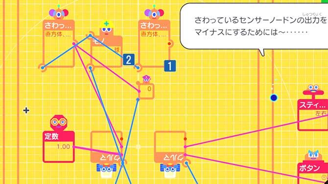 さわっているセンサーノードンの配置図