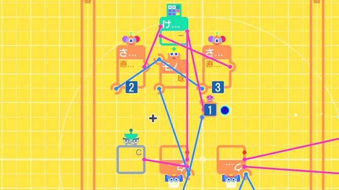 プログラム画面の各手順のノードン