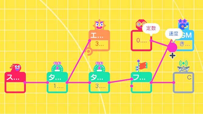 定数とBGMを繋ぐシーン