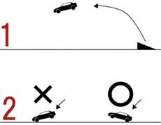 スタントジャンプの着地位置の解説