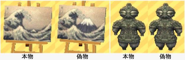 名画と彫刻の偽物作品の出現方法