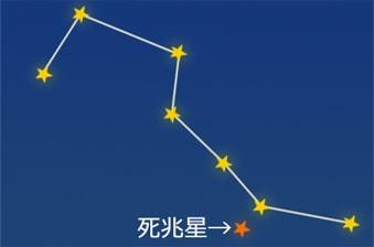 北斗七星と死兆星