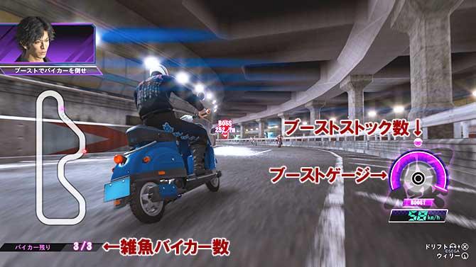ユースドラマ暴走族のデス・レース説明画像