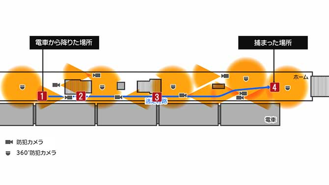 新宿駅ホームの俯瞰図で指摘する場所