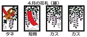 4月の花札(藤)