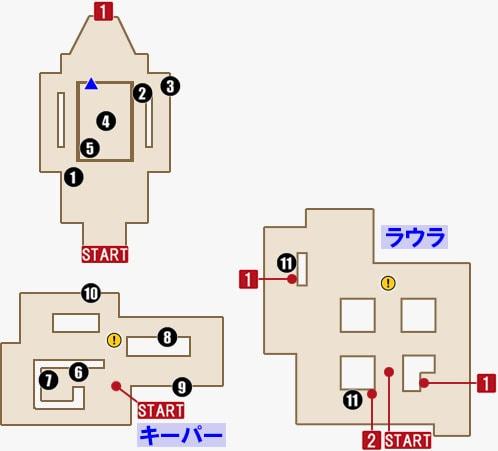 キーパー、ラウラ戦のマップ