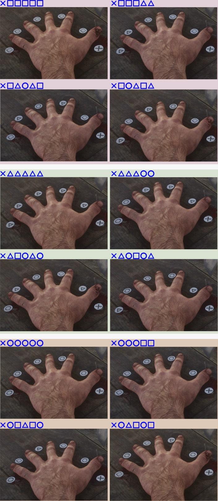 フィンガーフィレットのボタン配列パターンの攻略画像