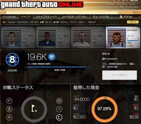 Social Clubのデータ画像