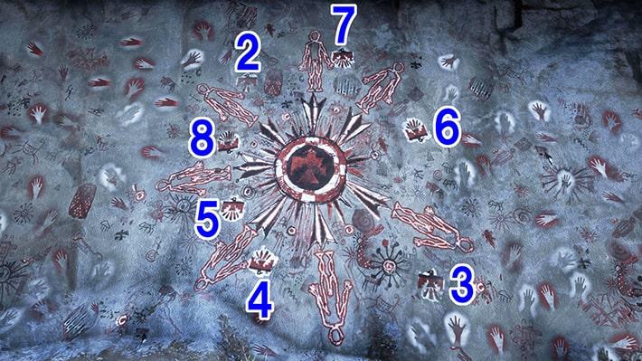 男性像の指の数を示した画像