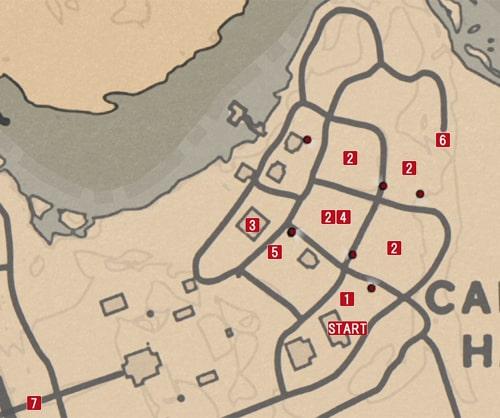 ミッションの攻略手順マップ