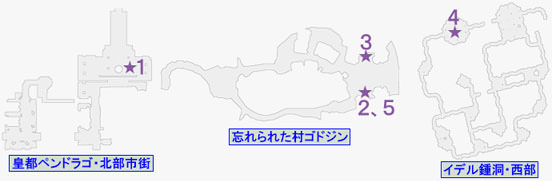 黄の瞳石・アジーンの入手マップ