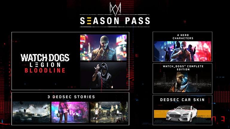 Watch Dogs Legionのシーズンパスのセット内容