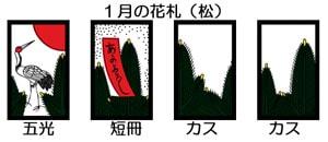 1月の花札(松)