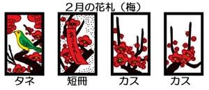 2月の花札(梅)