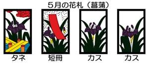 5月の花札(菖蒲)
