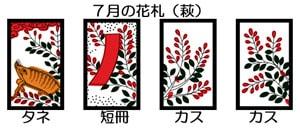 7月の花札(萩)