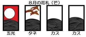 8月の花札(芒)