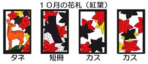 10月の花札(紅葉)