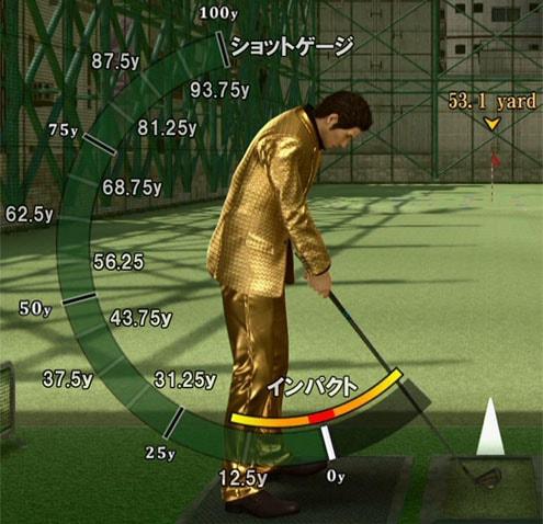 ゴルフショットの解説画像