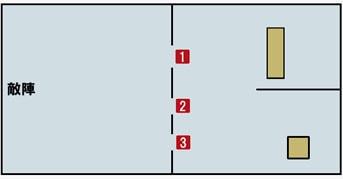 カラーズ総攻撃!のミッション図