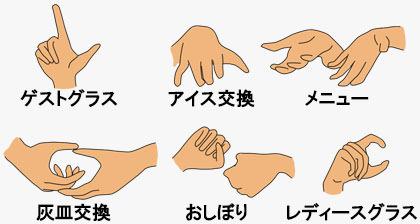 手のサイン意味