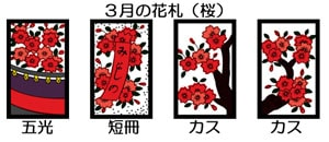 3月の花札(桜)