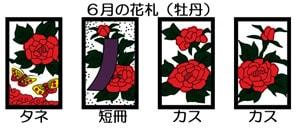 6月の花札(牡丹)